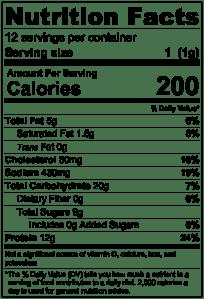 NutritionLabelMeatloaf